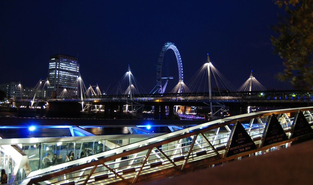London City Break Attractions